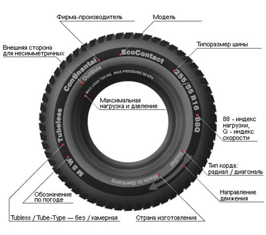 66527054 - Что означает размерность колес